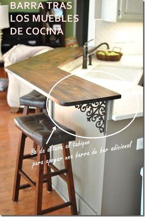 Barras de cocina qu altura es la correcta cocinas for Medidas isla cocina