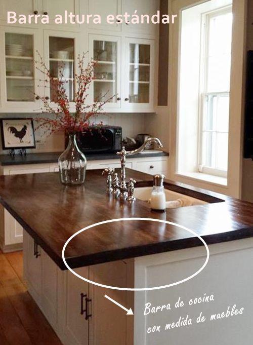 Barras de cocina qu altura es la correcta cocinas - Altura muebles de cocina ...